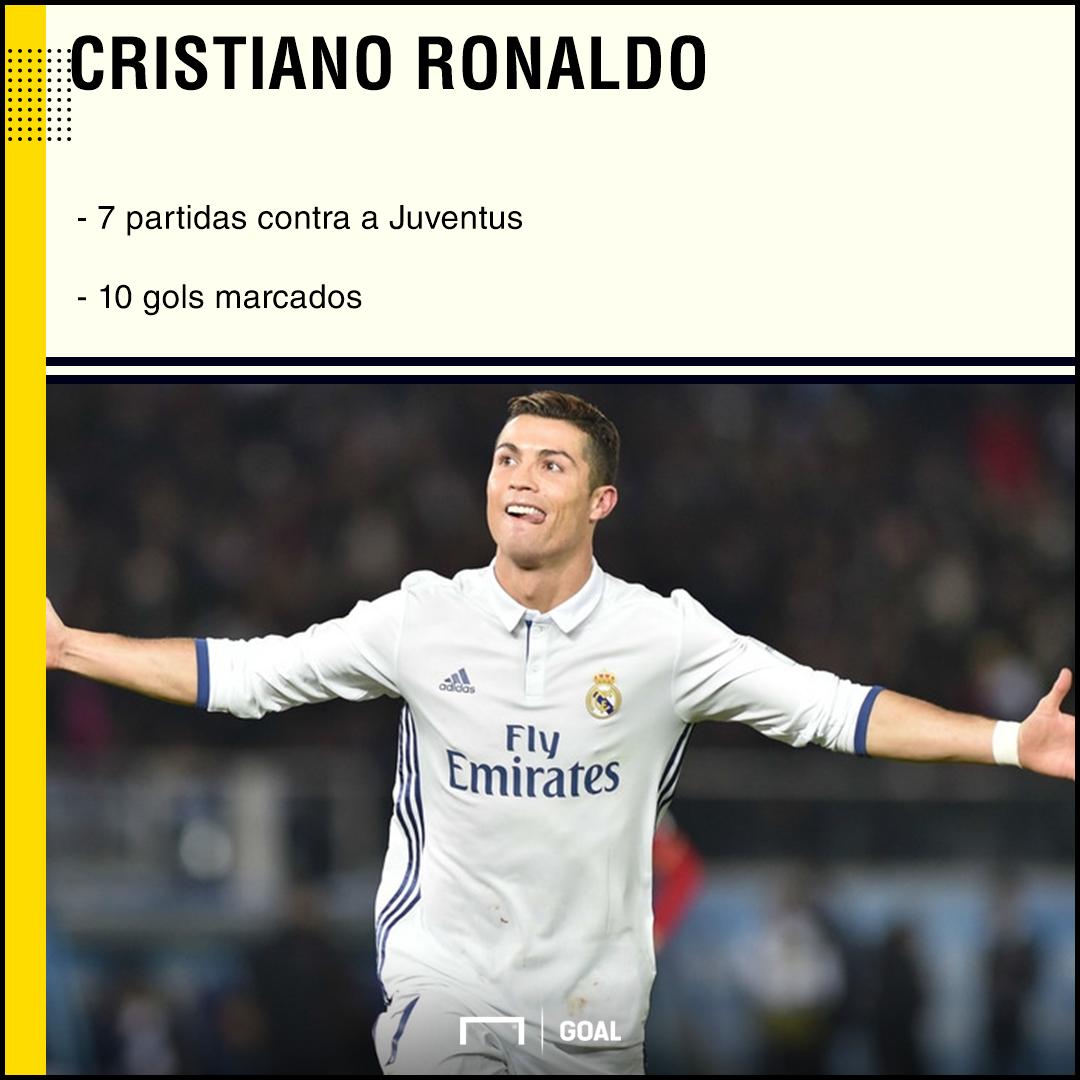 GFX_CRISTIANO RONALDO