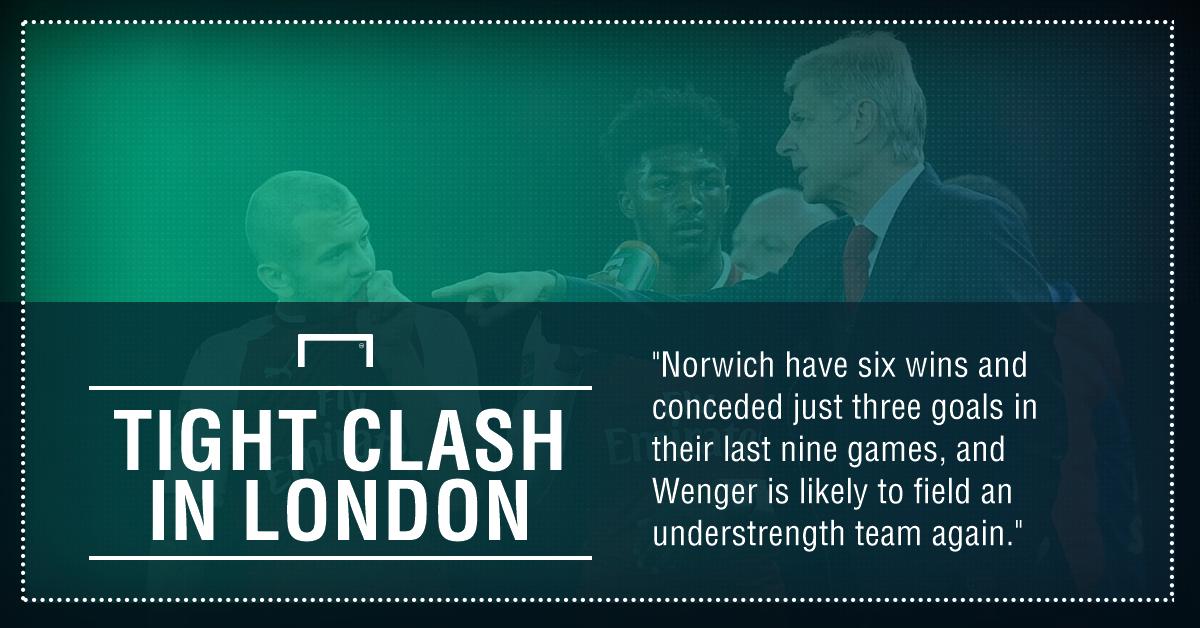 Arsenal Norwich graphic