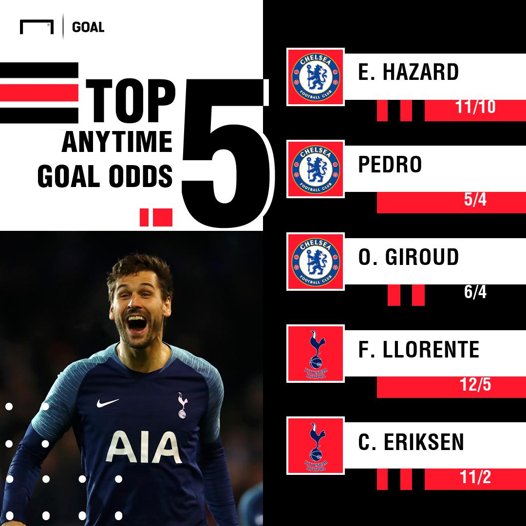 Chelsea Vs Tottenham Goalscorer Betting: Eriksen To The
