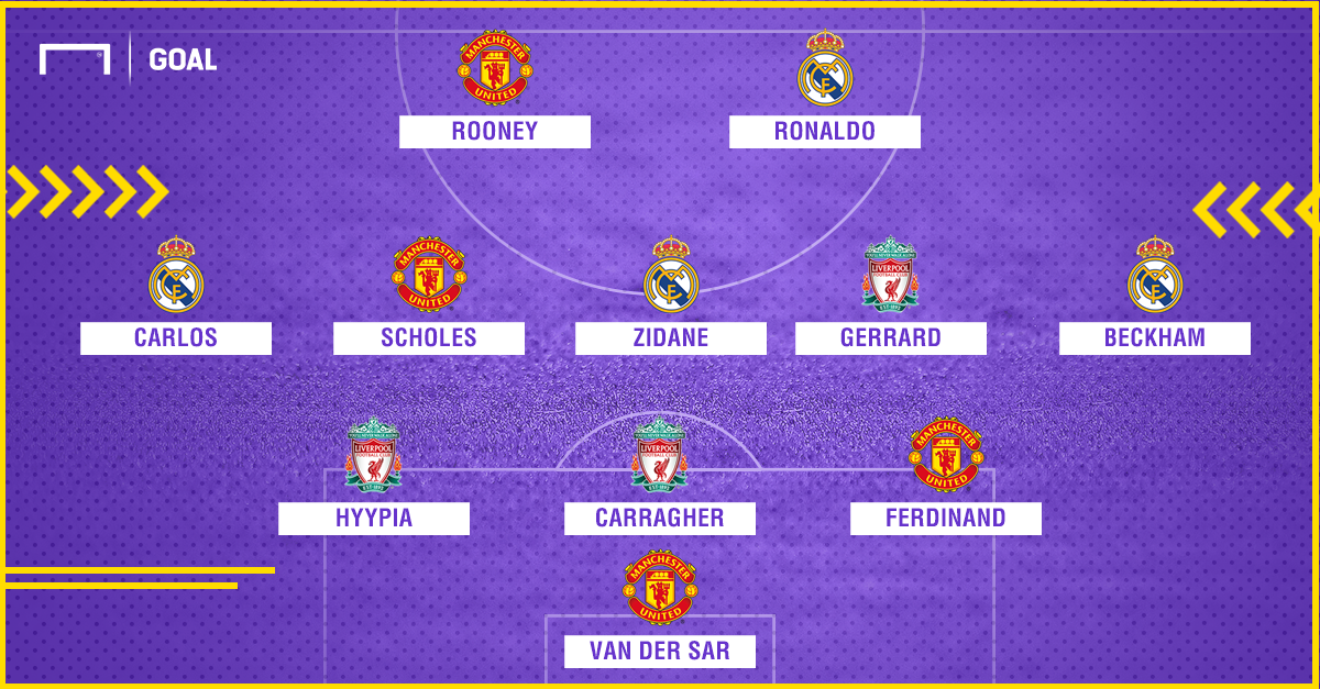 Owen best XI played with