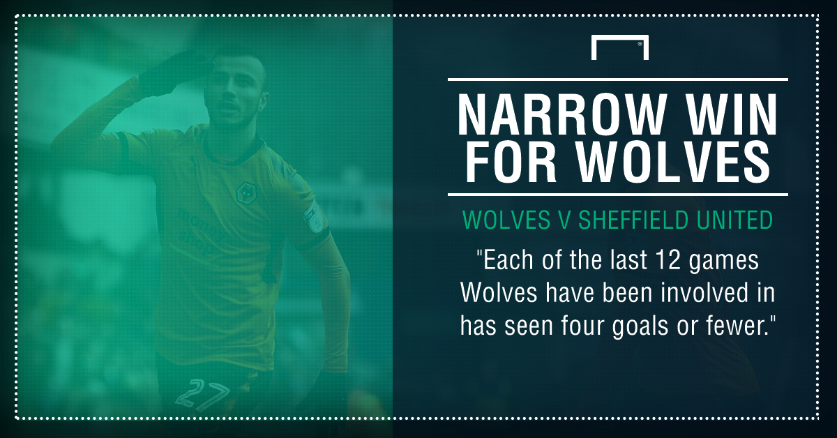Wolves Sheff United graphic