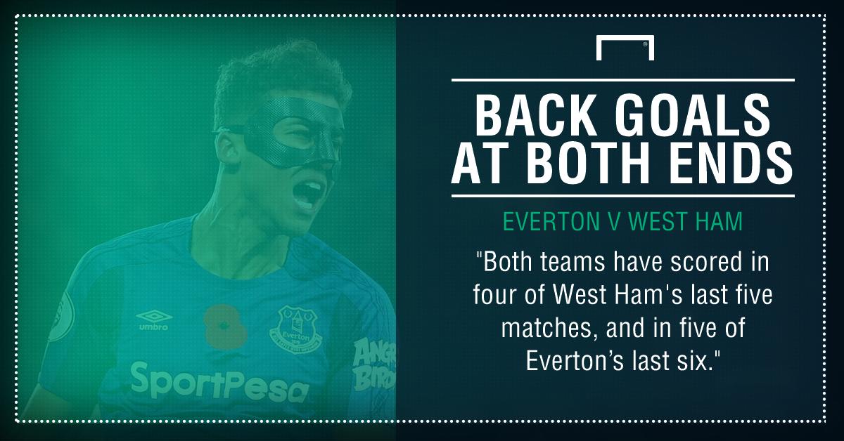 Everton West Ham graphic