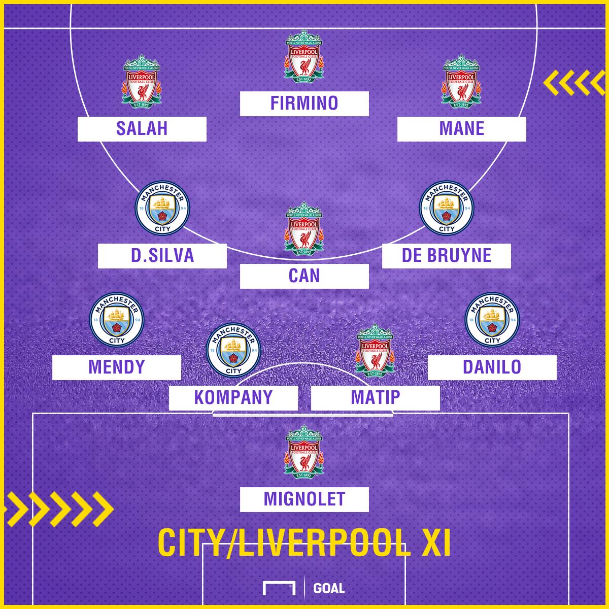 Man City Liverpool Combined XI GFX