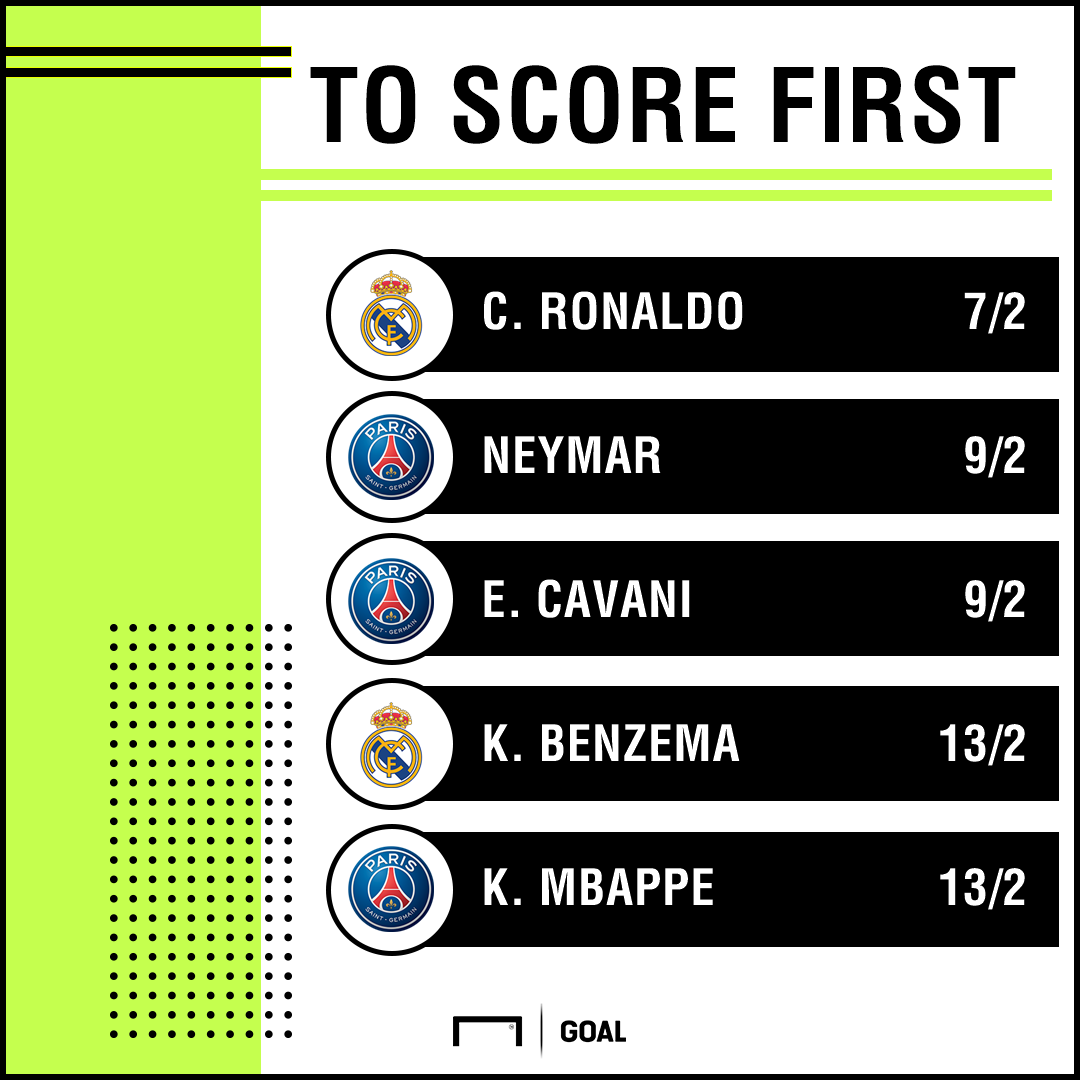 Real Madrid PSG goalscorer graphic