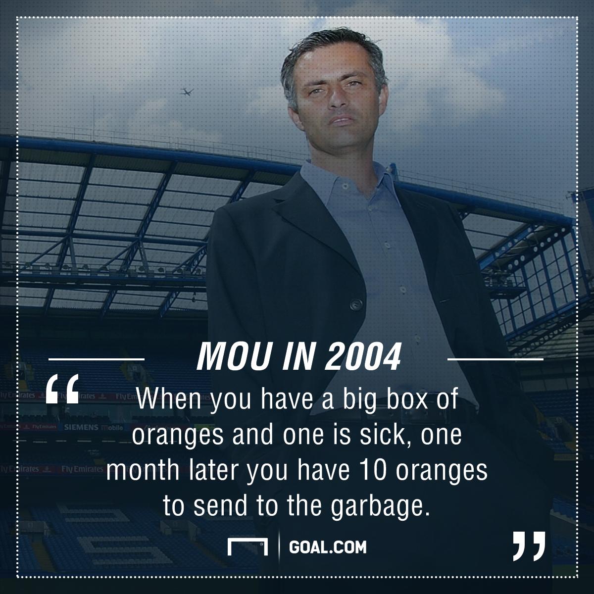 Jose Mourinho Chelsea quote