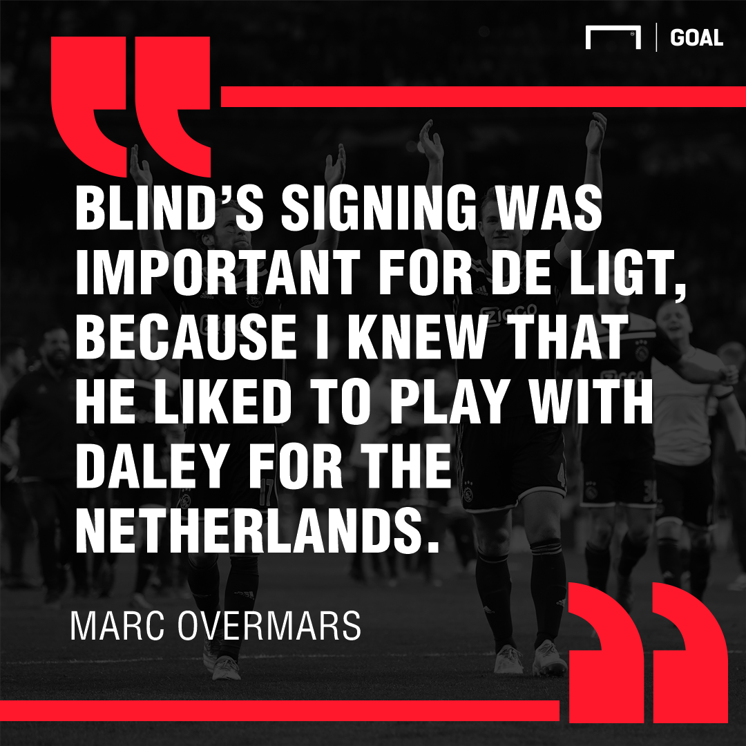 Overmars Blind quote PS