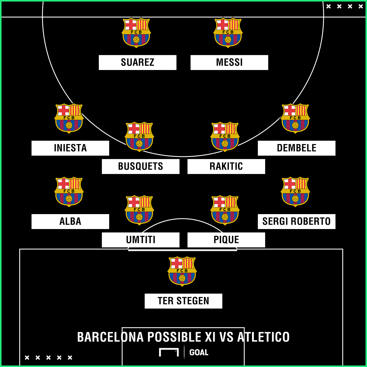 Barcelona possible XI Atletico