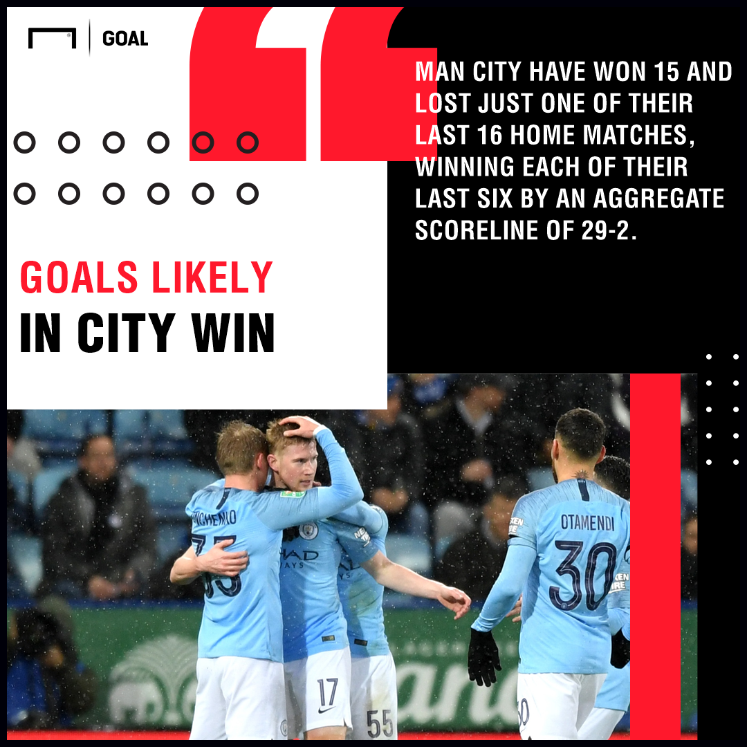 Manchester City Chelsea graphic