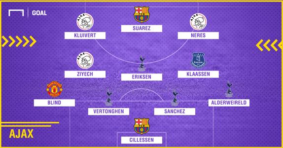 Ajax 2010-2018 composition
