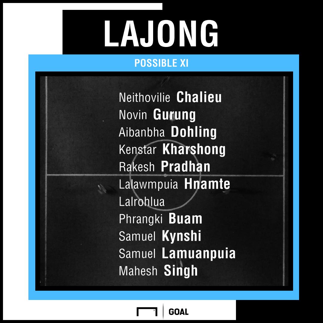 Lajong possible XI