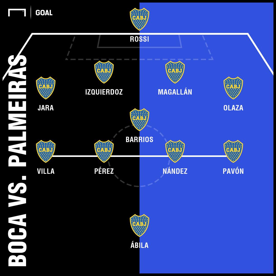 Boca Copa Libertadores Formacion Noviembre
