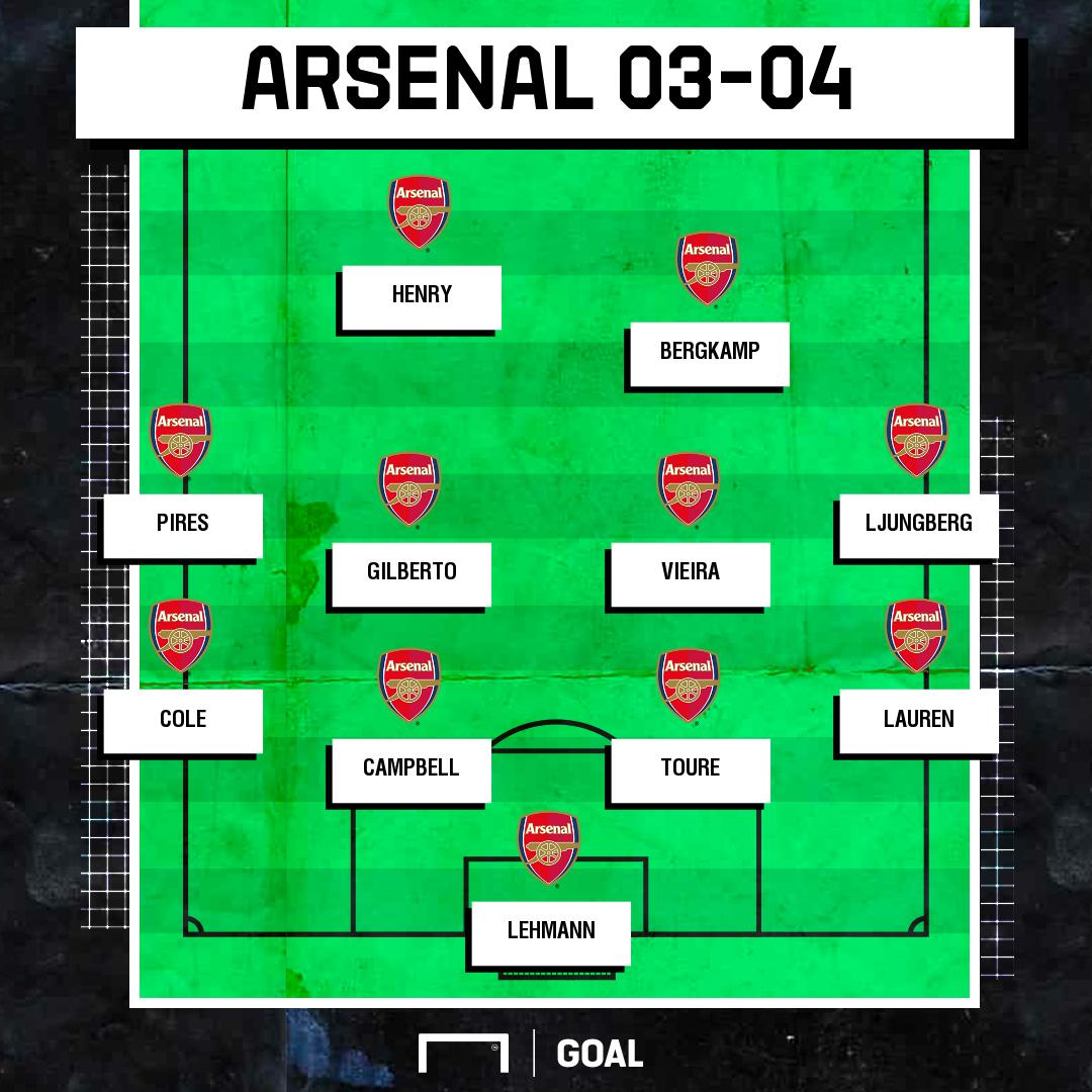 GFX Arsenal 2003-04 Invincibles