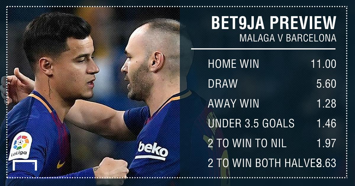 Malaga Barcelona PS