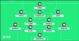 Probabile formazione Inter