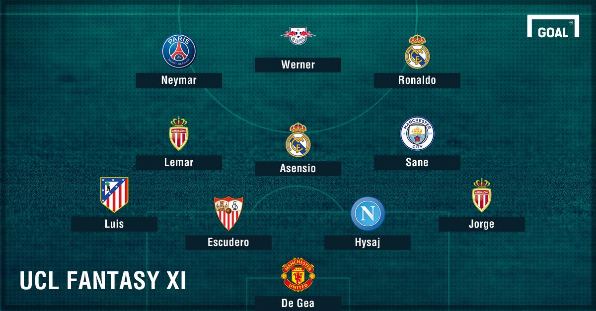 Champions League fantasy