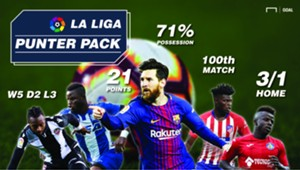 La Liga Punter Pack Bespoke Graphic