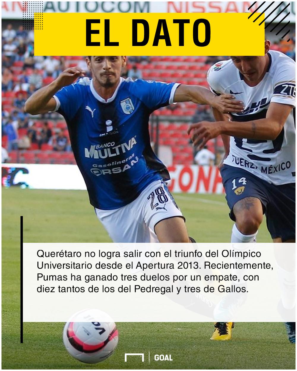 Pumas vs Querétaro