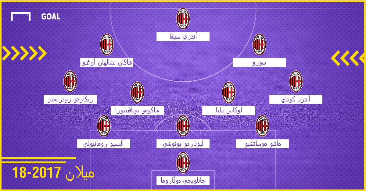 GFX AR Milan 2017-18 XI 3-4-2-1
