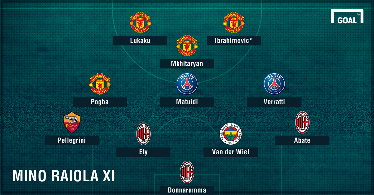 Mino Raiola XI graphic