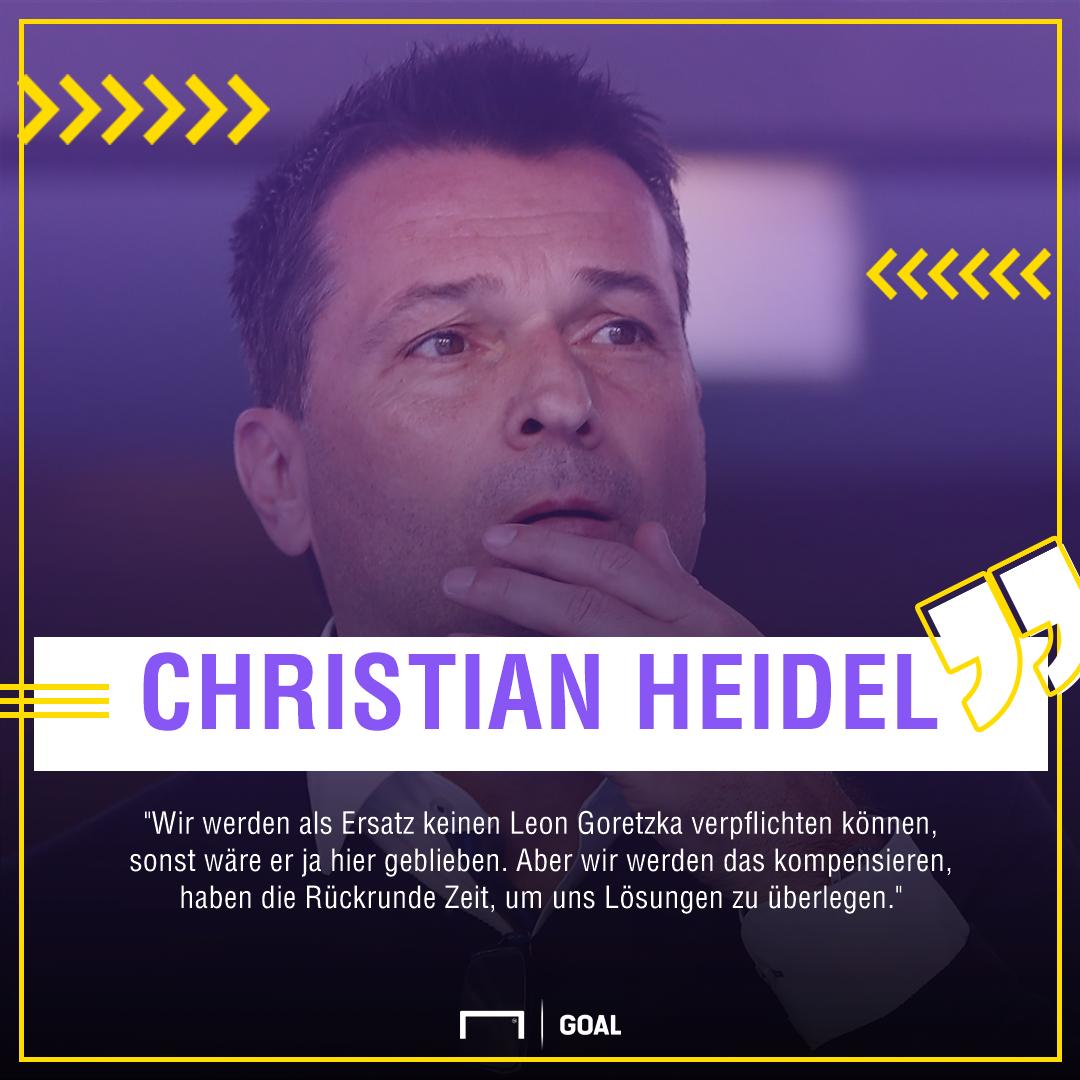 GFX Quote Christian Heidel