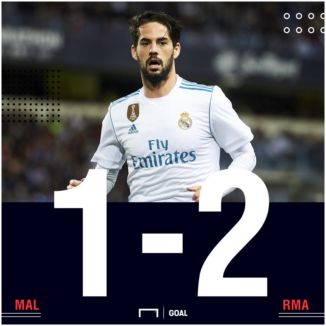 Malaga Real Madrid score
