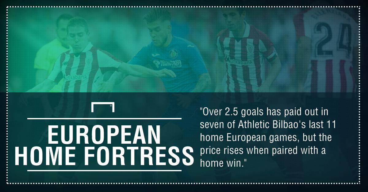 GFX Athletic Bilbao Panathinaikos betting