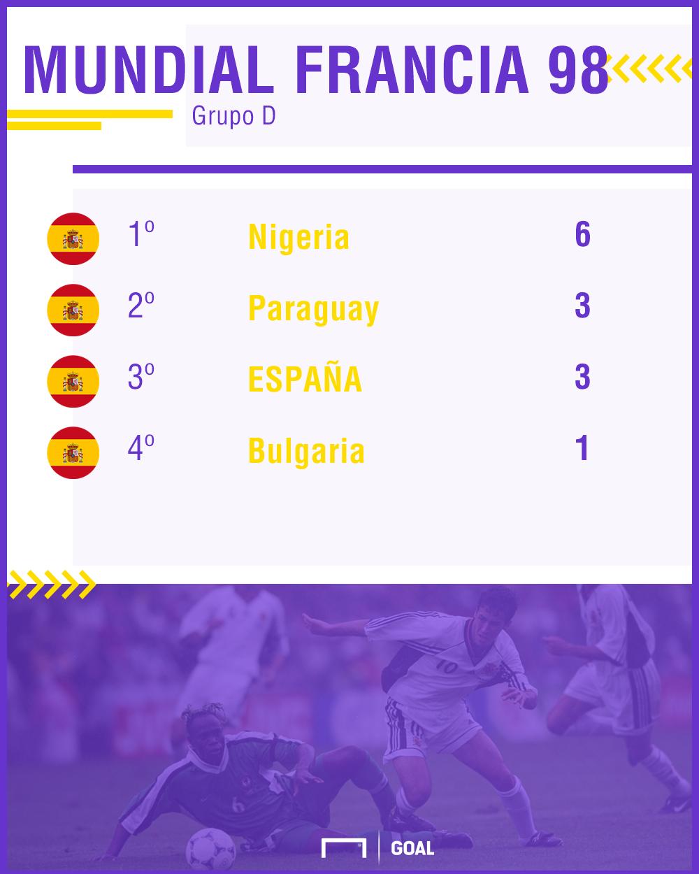 España France 98
