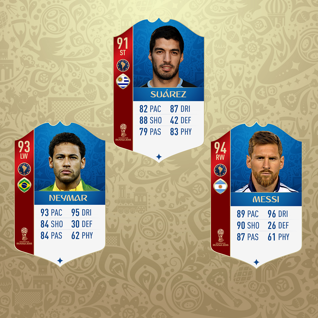Messi, Neymar, Suarez FIFA cards