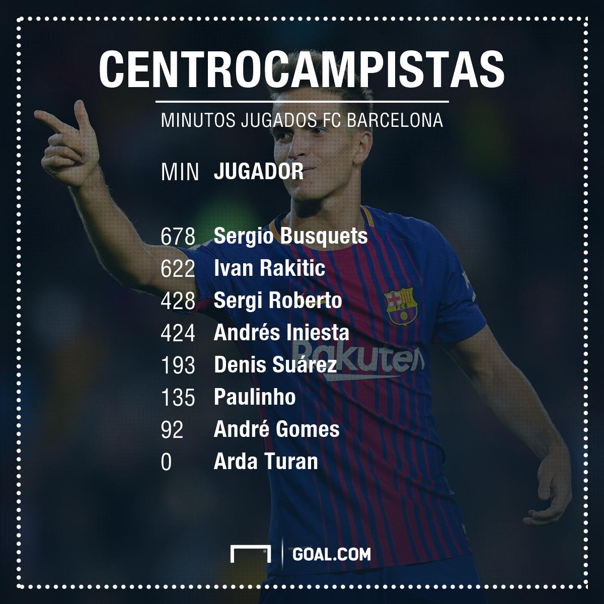 GFX Barcelona centrocampista