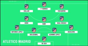GFX Academy XI Atletico Madrid