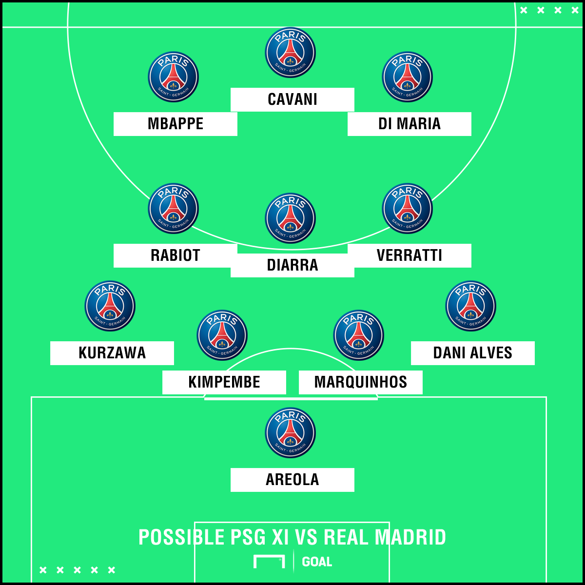 how psg could line up without neymar against real madrid goal com