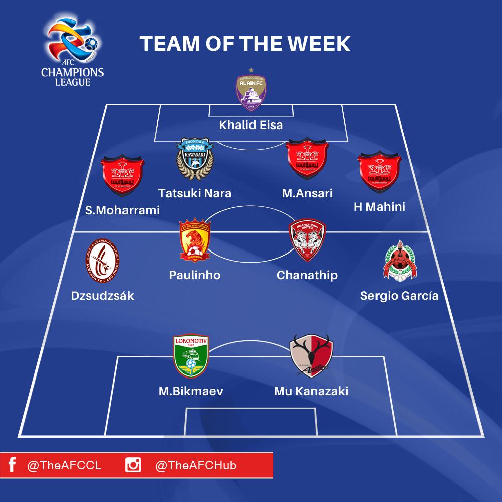 AFC Team Of The week