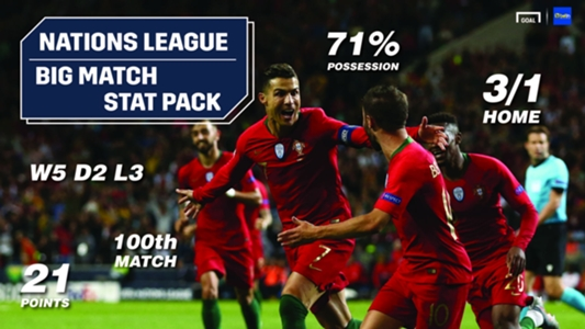 Betin Big Match Stat Pack Portugal Vs Netherlands  Goalcom-1946