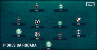 Os piores da 12ª rodada do Brasileirão