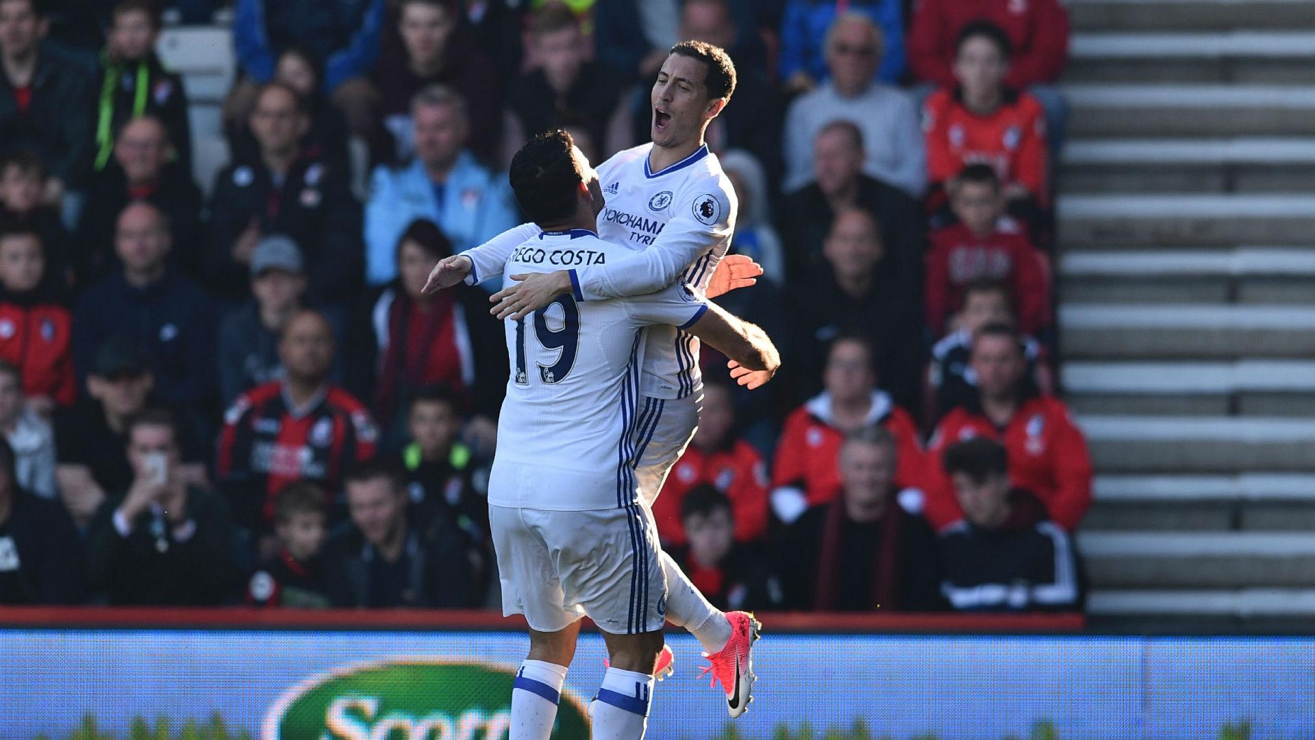 Hazard and Costa
