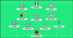 Premier League Team of the Season PS