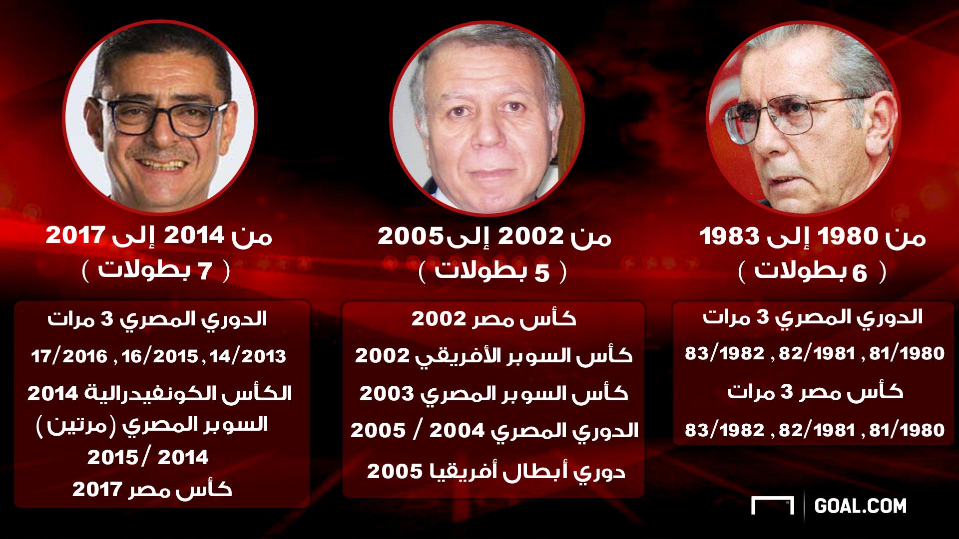 محمود طاهر × صالح سليم × حسن حمدي