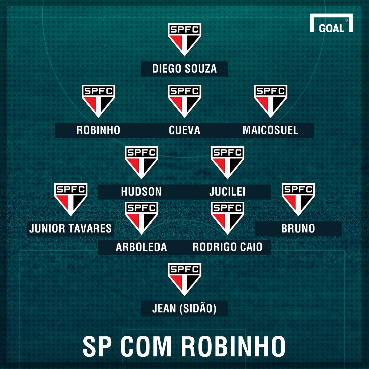 Robinho no São Paulo GFX