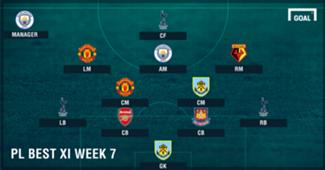 PL Team of the Week 2017-2018 สัปดาห์ที่ 7