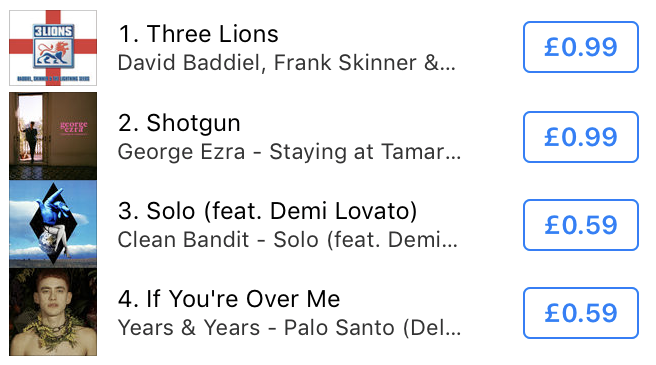 Three Lions itunes chart 050718