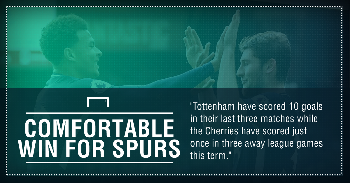 Spurs bournemouth graphic