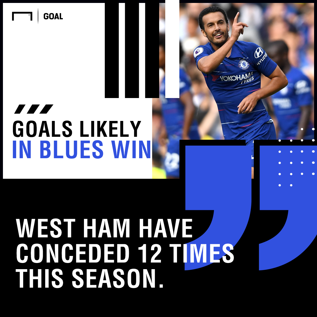 West Ham Chelsea graphic