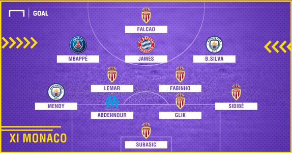 Monaco 2010-2018 composition