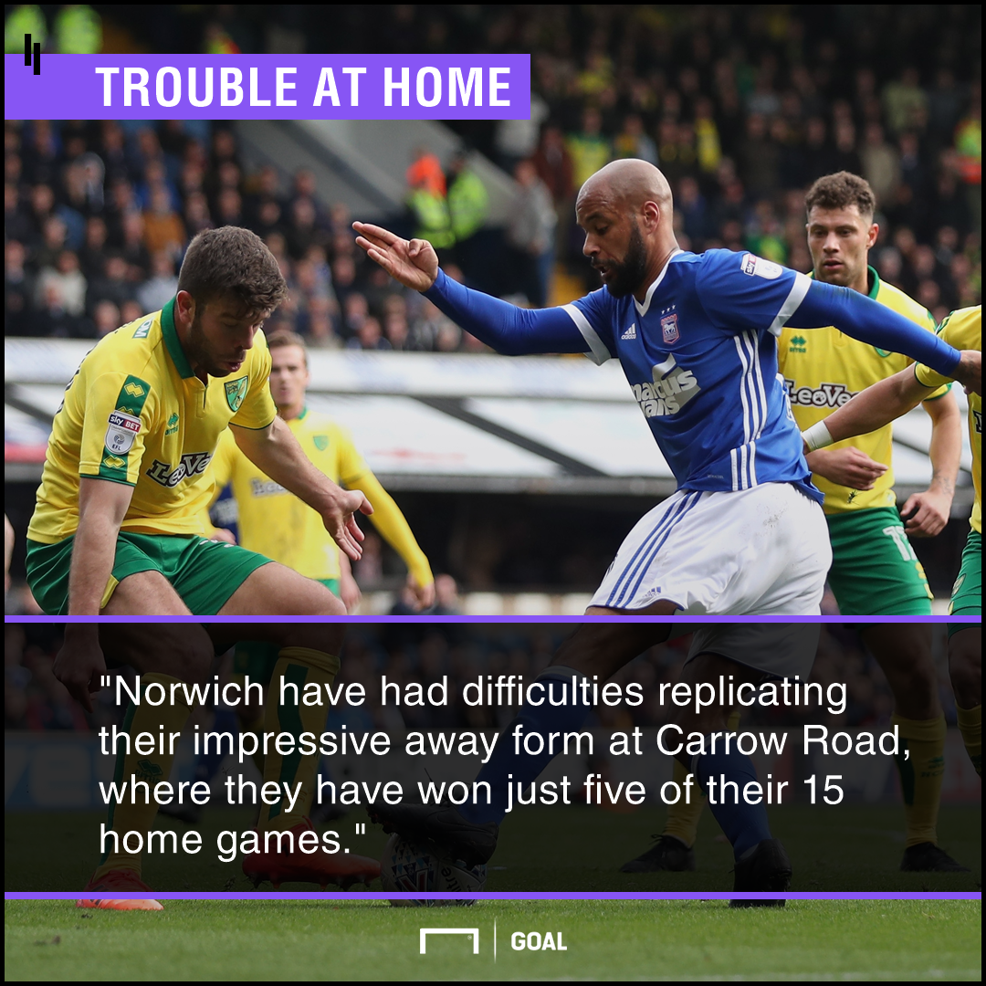 Mick McCarthy says sorry for language after Ipswich goal at Norwich