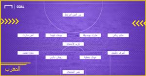 morocco Probable XI WC 2018