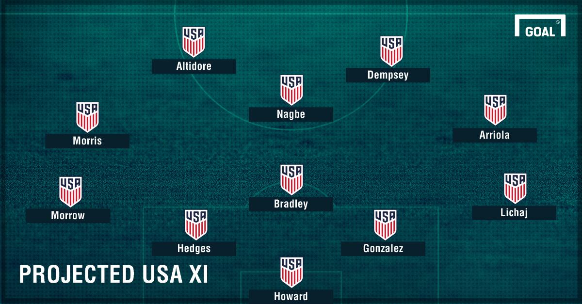 USMNT Projected XI vs. El Salvador Gold Cup 07192017