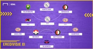 Opta Team van de Week 30 2018/19