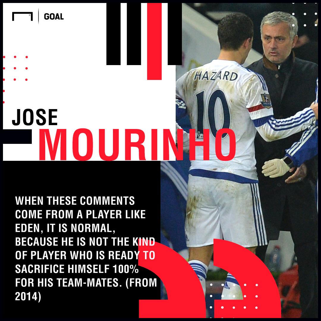 Jose Mourinho Hazard GFX