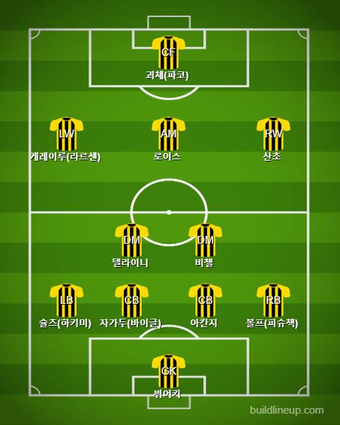 Dortmund 4-2-3-1