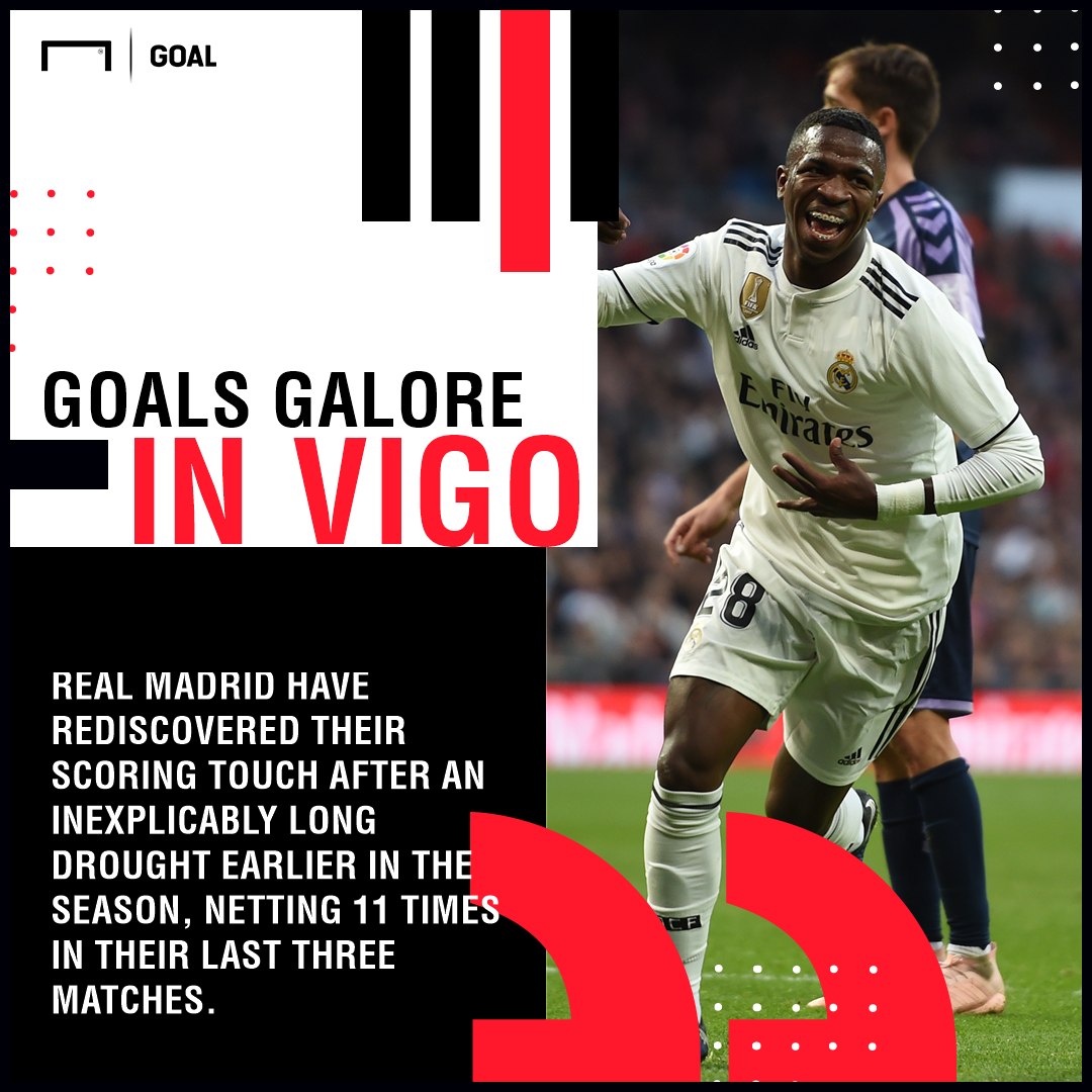 Celta Vigo Real Madrid graphic